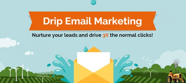 How to Create Email Nurture Campaigns