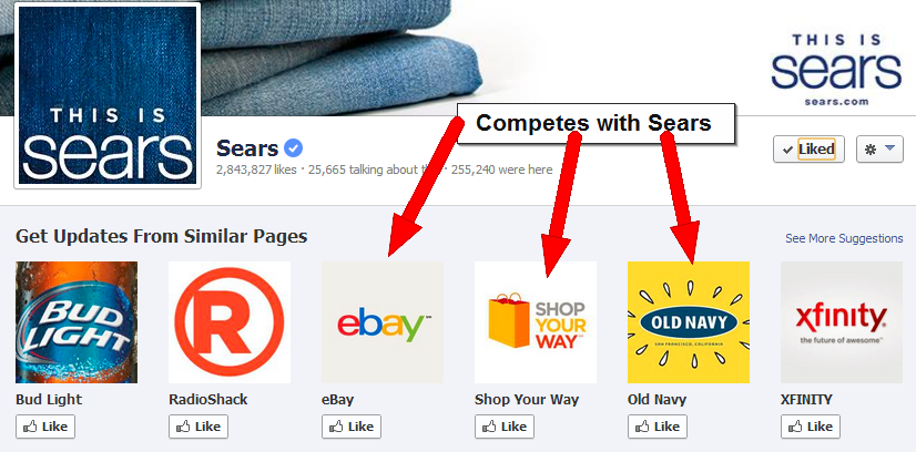 Shows Page suggestions of brands that compete with Sears