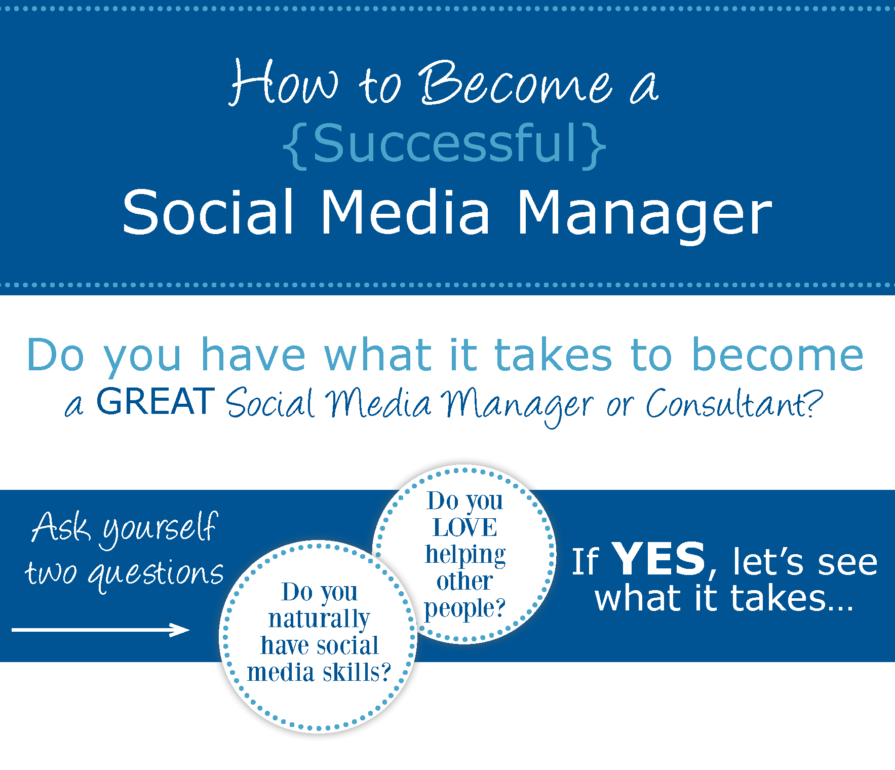 How to become a successful social media manager ccuart Image collections