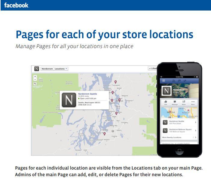 SMB_ATX_Self_Serve_Locations_Guide