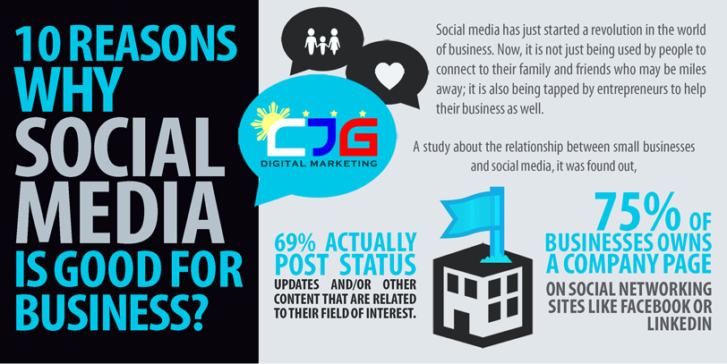 10 Reasons to Use Social Media for Business