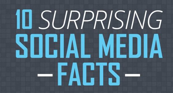 Media Facts 10-social Media Facts