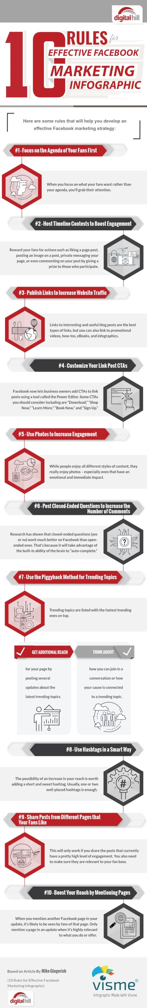 10 Rules for Effective Facebook Marketing Infographic