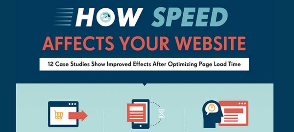 How Speed Affects a Website - 315