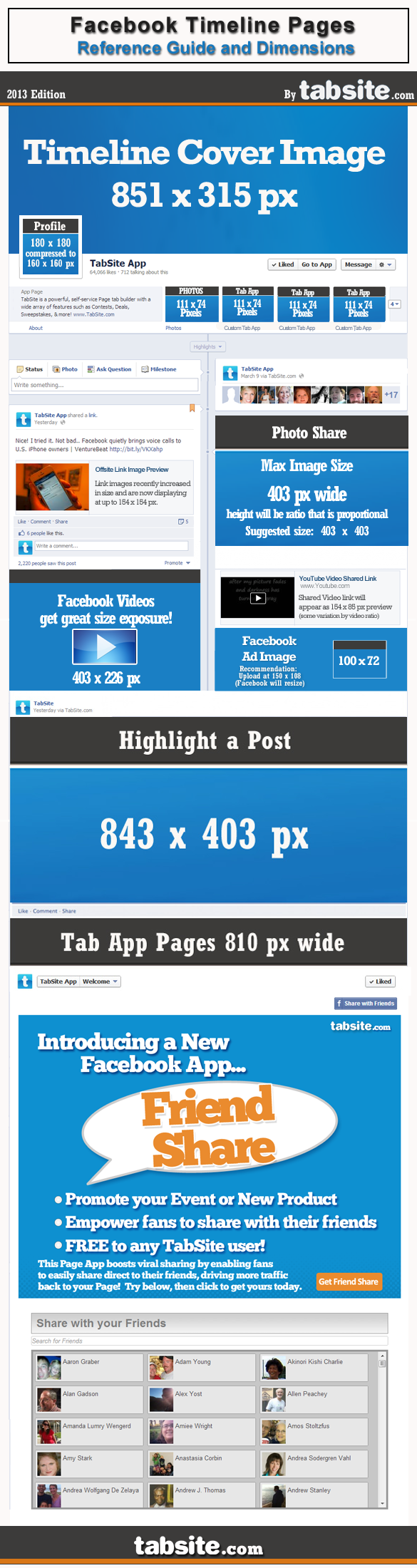 Facebook Timeline Pages Image Dimensions and Guide - Infographic
